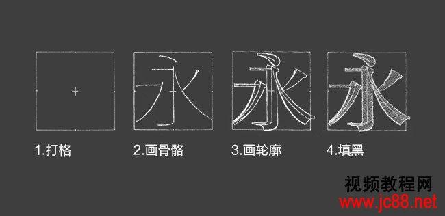 """汉字虽然号称为方块字,但是很多汉字又不是典型的矩形。如上图中""""令""""字是菱形,""""中""""字是六边形,""""下""""字和""""上""""字都是三角形。""""令""""""""中""""""""下""""""""上""""四字都有一部分超出了图中的定界框。宽度和高度相同的情况下,菱形的视觉面积要远远小于正方形,所以""""田""""字相对内敛,""""令""""字"""